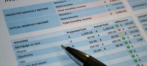 ABK Budget & Business Plan